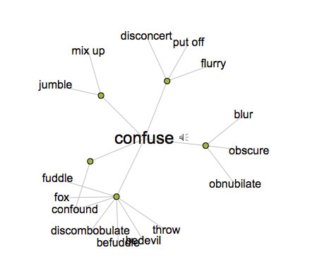 visual_thesaurus