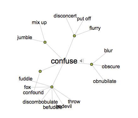 diplomatic relationship synonym thesaurus